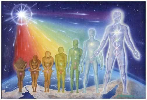 evoluc3a7c3a3o-espiritual